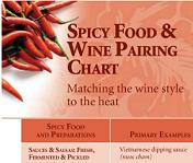 Free Food and Wine Pairing Guide by Roger Bohmrich
